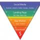 mobile app marketing funnel