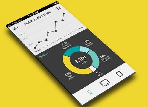 Top 10 Mobile App Analytics Tools
