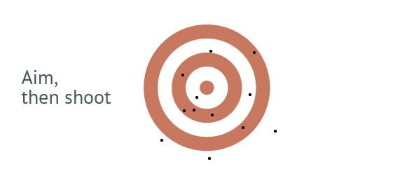 Aim then shoot