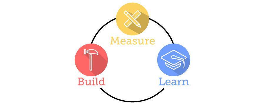 learn-app-development