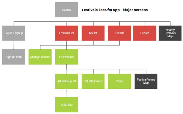 lastfm-festivals-app01
