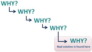 5 whys root cause analysis