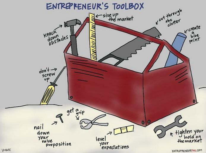 The Entpreneurs Toolbox