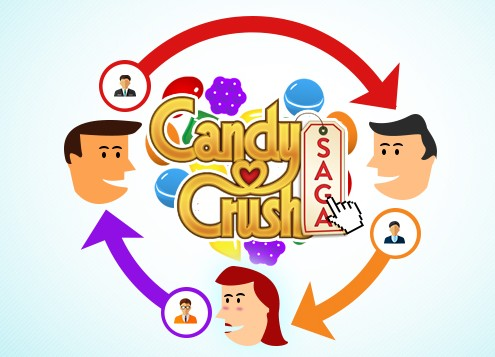 how to build a viral app like Candy Crush