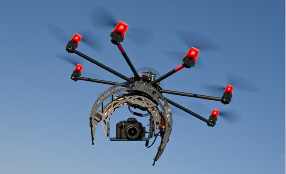 how drones will change the retail industry