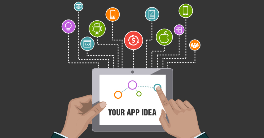 the market for your app idea