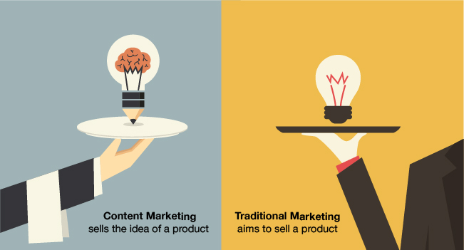 content marketing vs traditional marketing