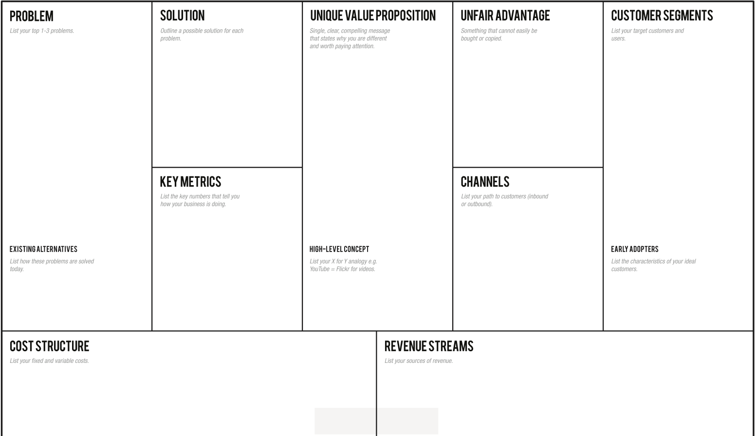 lean canvas for app development