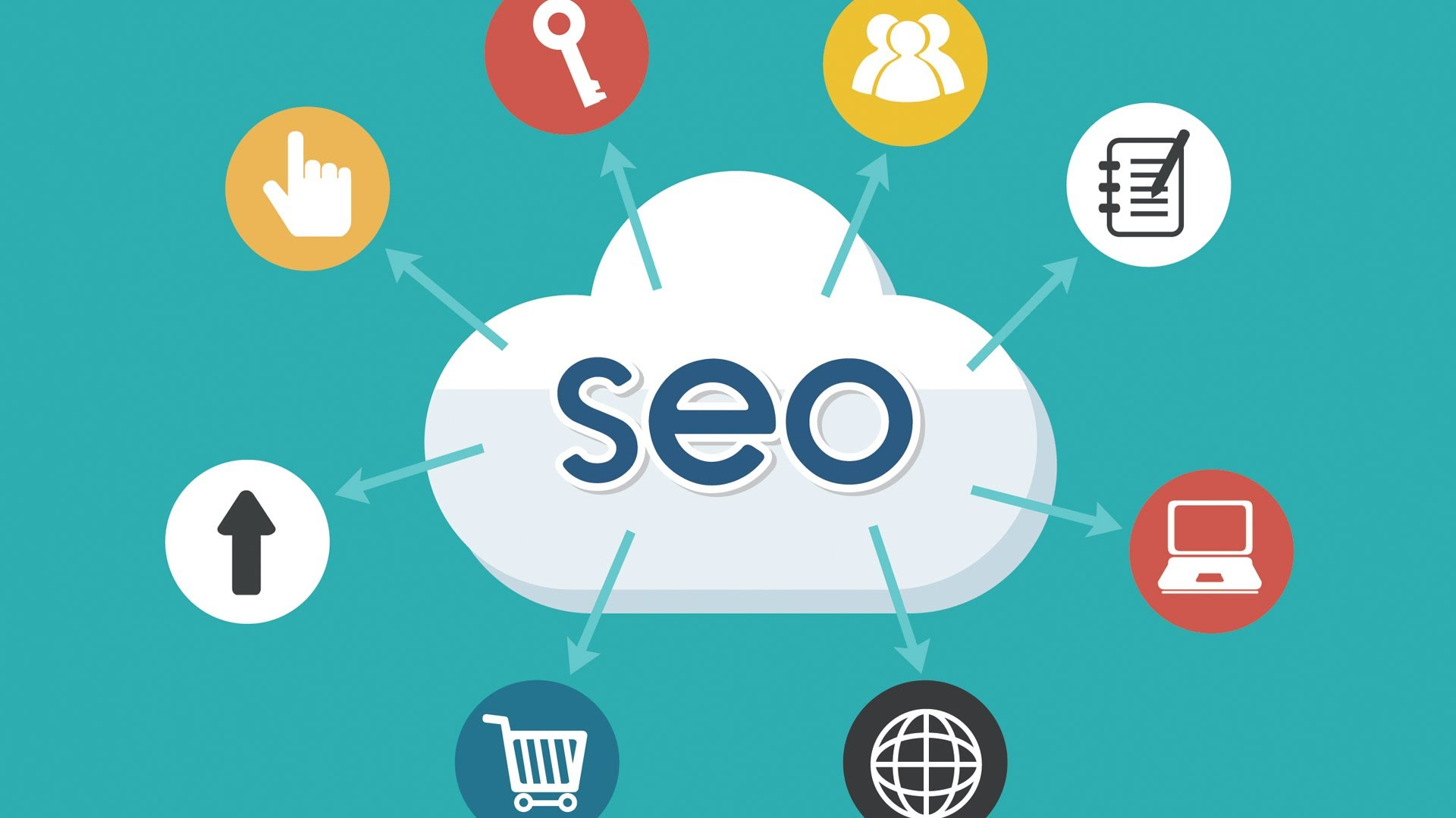 SEO for user acquisition
