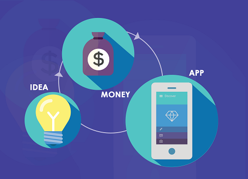 What is the cost of business app development