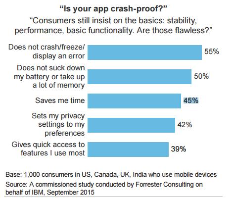 is your app crash-proof