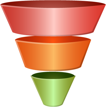 How to build a mobile app marketing funnel