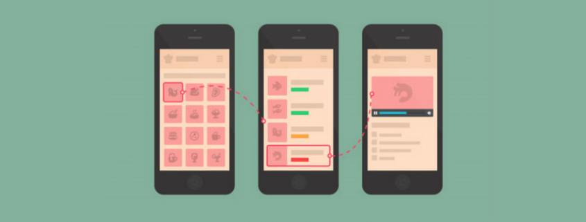 What You Can Learn From 3 Apps That use In-Feed Native Advertising